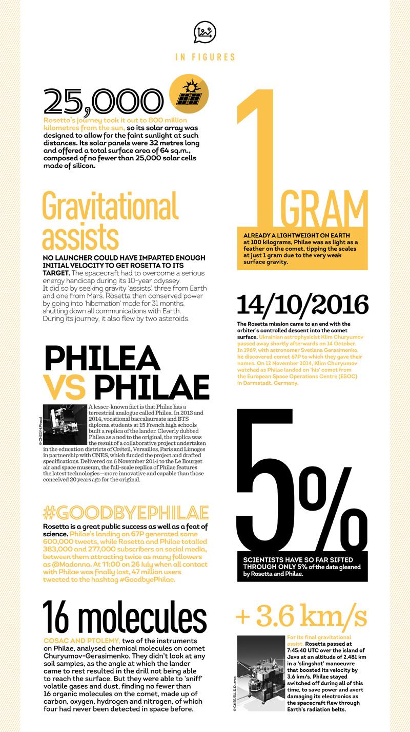 is_en-cnesmag71-infographie.jpg
