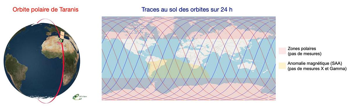 is_orbite_taranis.jpg