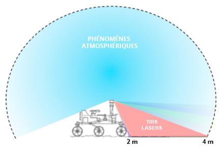 is_mirco_supercam_distance2.jpg