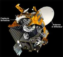 Ecorché d'un satellite typique de télécommunications. Crédits : CNES